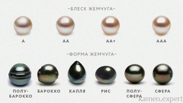 Классификация жемчуга