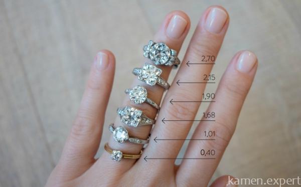 Кольца с камнями разных размеров